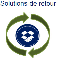Returns Solutions
